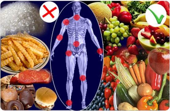 no puedes comer con osteocondrosis